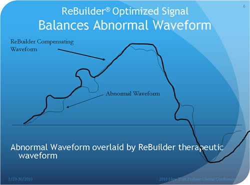 rebuilder therapeutic waveform